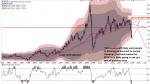 Oil-tradesetup-120914